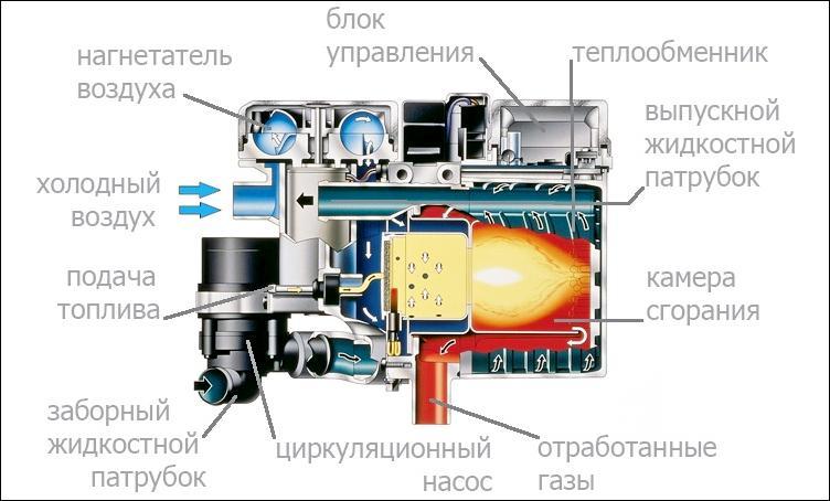 Схема работы подогревателя