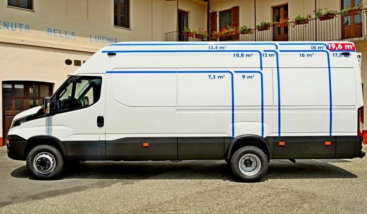 Цельнометаллические фургоны — обзор моделей