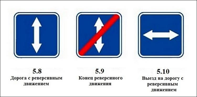 Реверсивные знаки