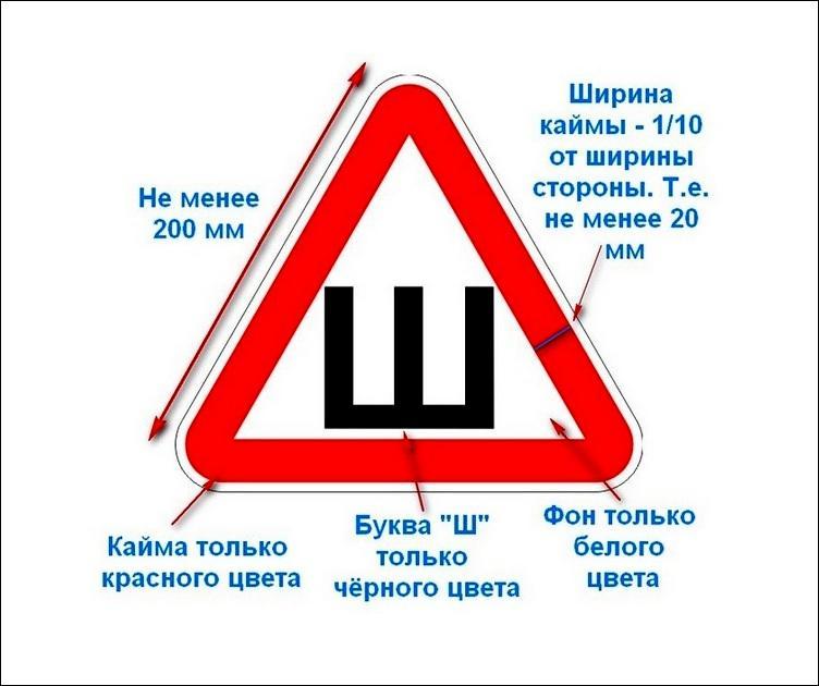 ПДД о знаке «Шипы»